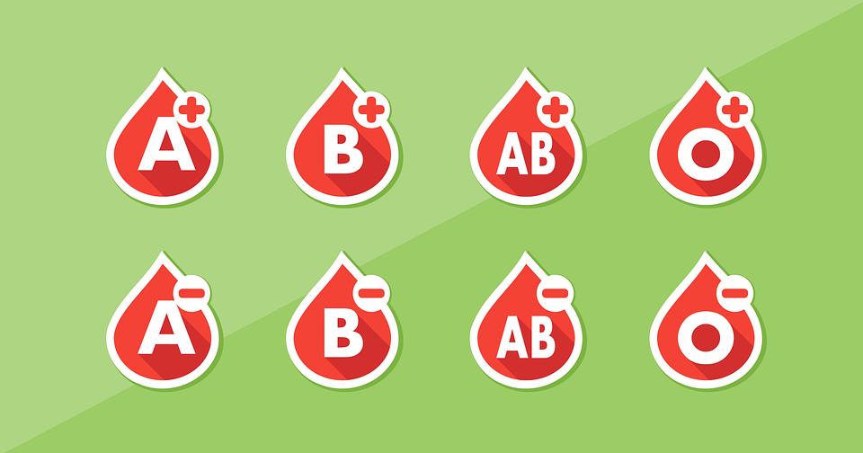 ABO式とRh式血液型イラスト